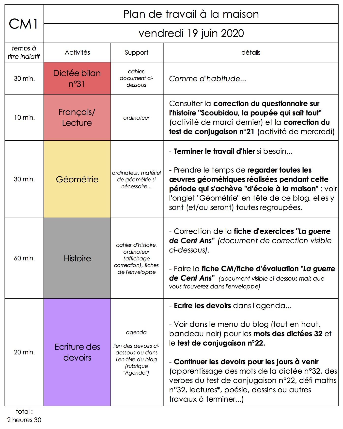 Blog Des Oliviens Cm1 Et Cm2 Notre Classe Nos Projets Nos Activites Nos Apprentissages Nos Coups De Coeur