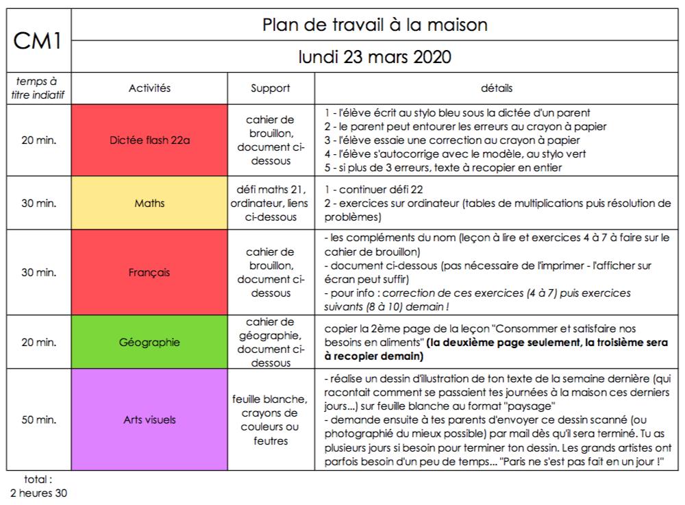 Blog Des Oliviens Cm1 Et Cm2 Notre Classe Nos Projets Nos Activites Nos Apprentissages Nos Coups De Coeur Page 5
