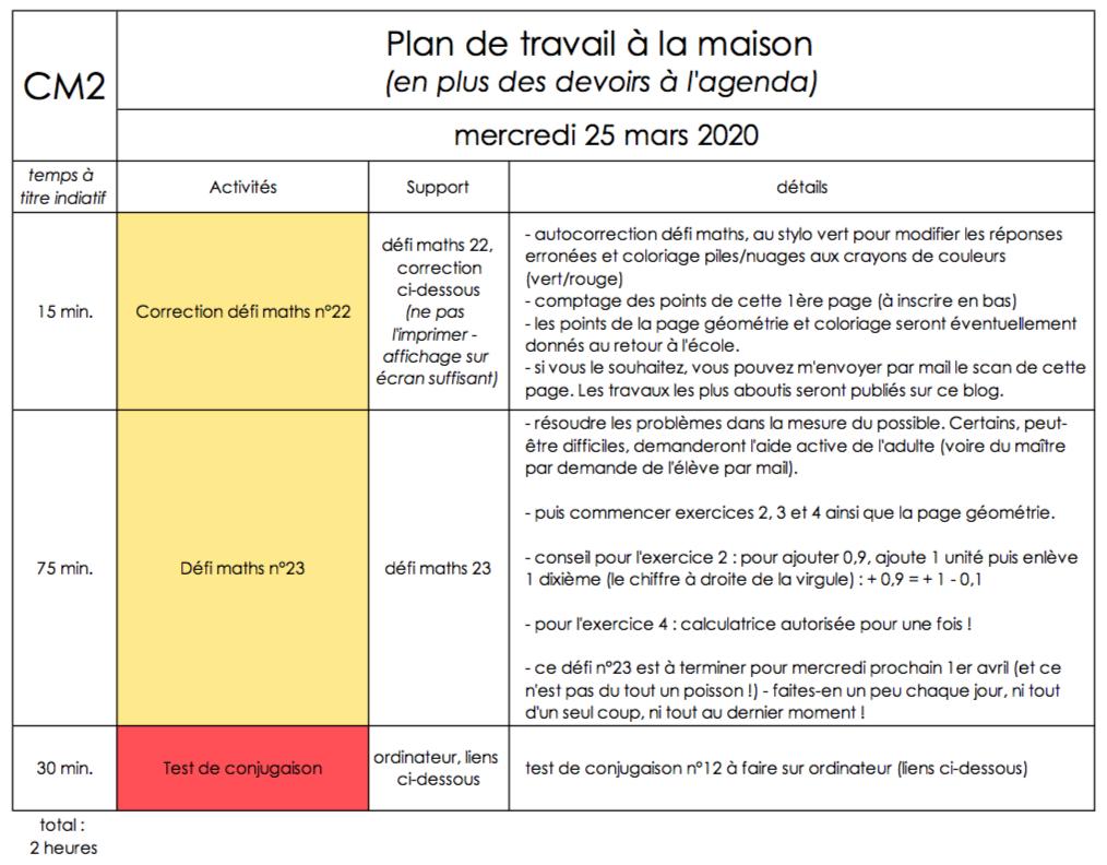Mercredi 25 Mars 2020 Plan De Travail Cm2 Blog Des Oliviens Cm1 Et Cm2