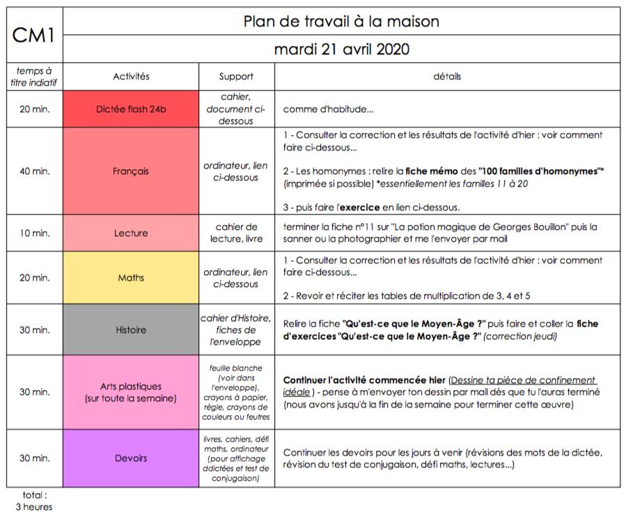 Mardi 21 Avril 2020 Plan De Travail Cm1 Blog Des Oliviens Cm1 Et Cm2