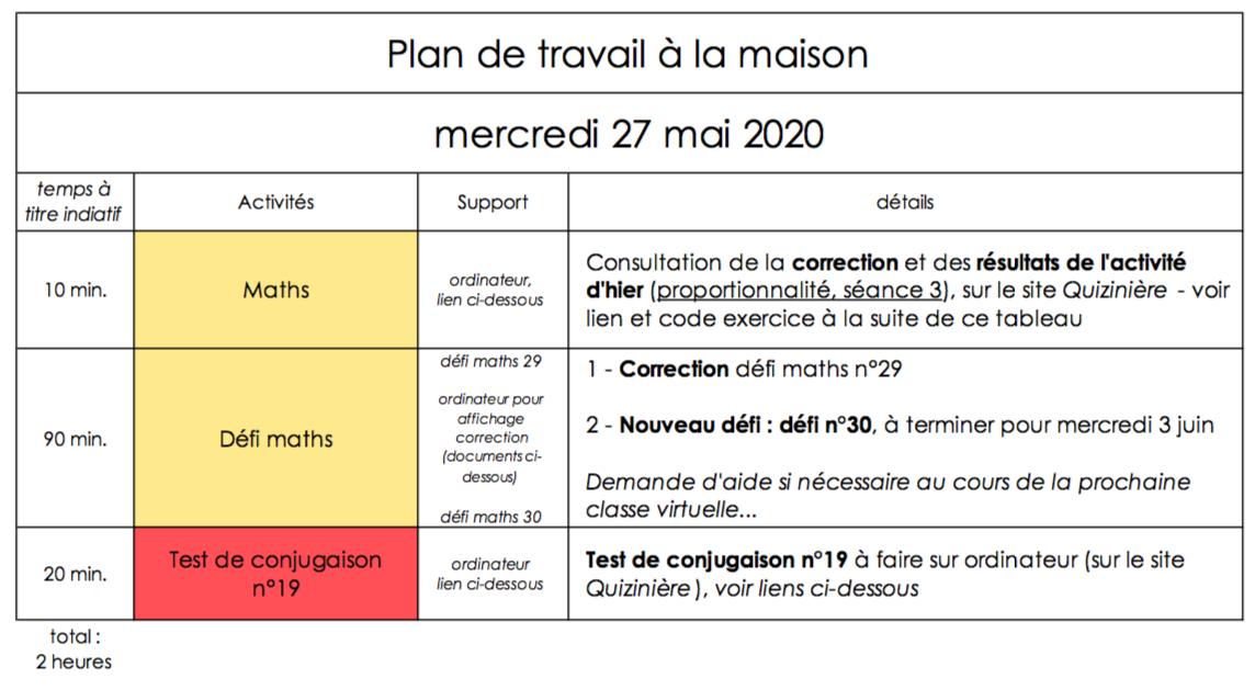 Blog Des Oliviens Cm1 Et Cm2 Notre Classe Nos Projets Nos Activites Nos Apprentissages Nos Coups De Coeur Page 2